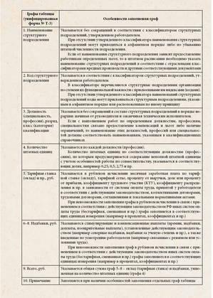 Обосновать Обоснование Дополнительную Единицу Ставку Экономиста